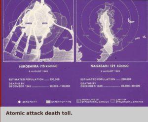 Hiroshima Nagasaki & Covid